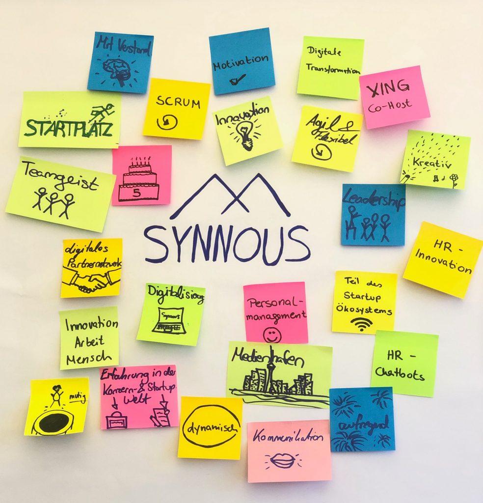 Startup Synnous HR repräsentiert durch Notizzettel und Ideensammlung